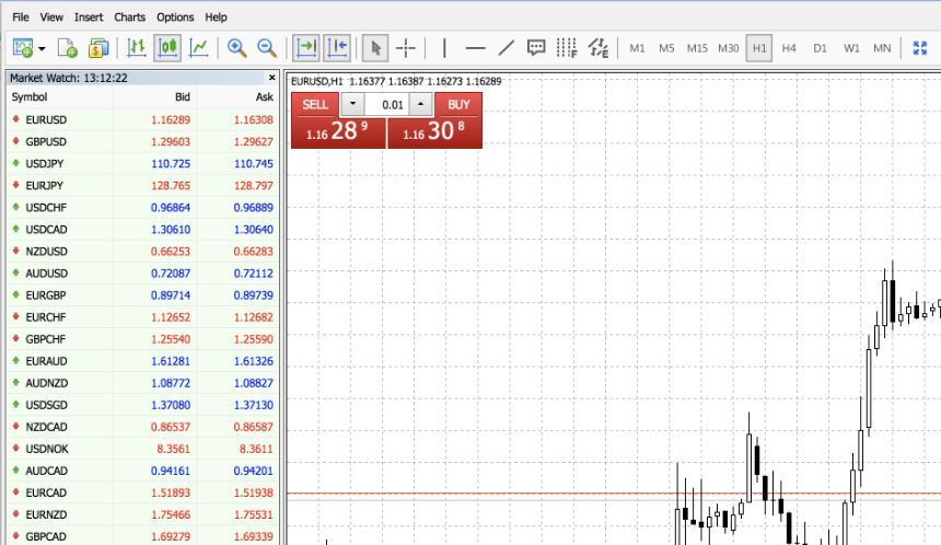 trading-forex